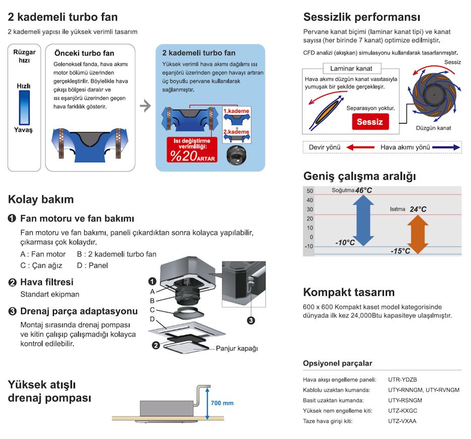 fujitsu kaset tipi klima fiyatları
